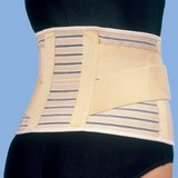 腰椎コルセット 2重のベルトで腰椎をサポート 腰痛ベルト