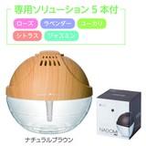 空気清浄機「NAGOMI」