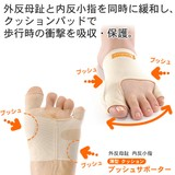 Hallux valgus Cushion Supporter Right Foot